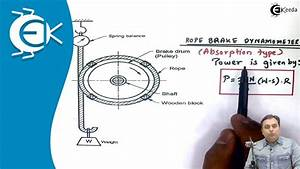 Construction And Working Of Rope Brake Dynamometer - Theory Of Machine