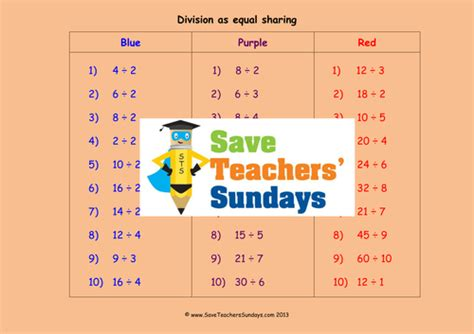 division worksheets ks1 tes division as ks1 worksheets lesson plans and other teaching resources by
