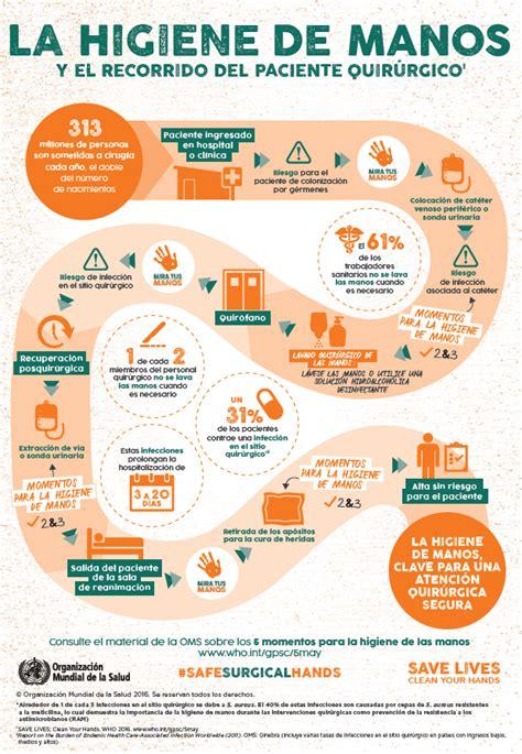 mundial de la higiene de manos ministerio de salud
