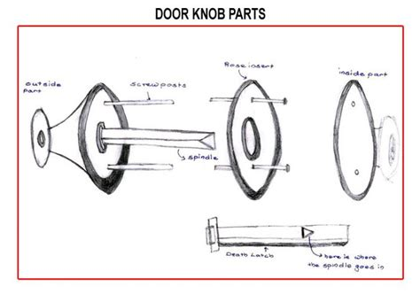door knob diagram door knob parts