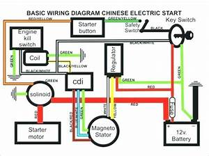 Vip Boats Wiring Diagram  U2013 Donghanhcungtuky Com