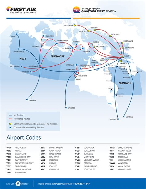 international flights: Singapore Airlines route map