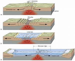 Geol 101 Study Guide  2015-16 Yancey