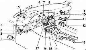 Audi A6  C4   1994 - 1997  - Fuse Box Diagram