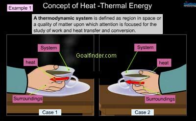 Goalfinder  Heat And Temperature  Concept Of Heat. How To Say Shut Up In German. Corporate Money Market Accounts. How To Pay Off The National Debt. Whole Term Life Insurance Ohare Airport Wifi. Social Network White Label Website Design Mn. Allergic Reaction To Cold Plumbing Reading Pa. Flash Drives Promotional Business Voip Service. Treatment For Psoriasis Cocktail Frank Recipes