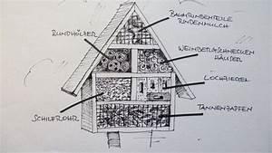 Insektenhotel Selber Bauen Anleitung : insektenhotel selbst bauen werkzeug materialliste und bauanleitung insektenhotel ~ Michelbontemps.com Haus und Dekorationen