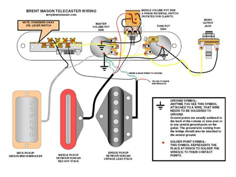 Rotary Switch Wiring Diagram Telecaster by The Guitar Refinishing And Restoration Forum View Topic