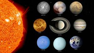 Updated my solar system collection to include the latest ...