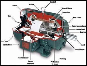 Nigel Armature Winders - Electric Motors