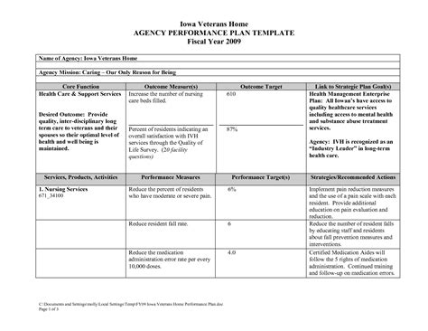 Business Plan Template For Home Care