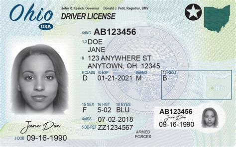 Ohio New Driver's License Application And Renewal 2019