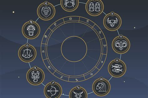 Dates, Meanings, Symbols
