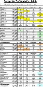 Diätplan zum abnehmen pdf