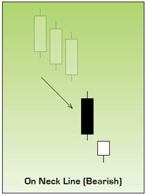 bearish  neck  traders log
