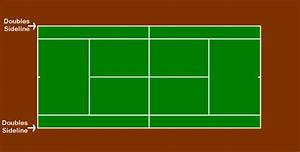 The Tennis Court - Section 01 - Court Anatomy