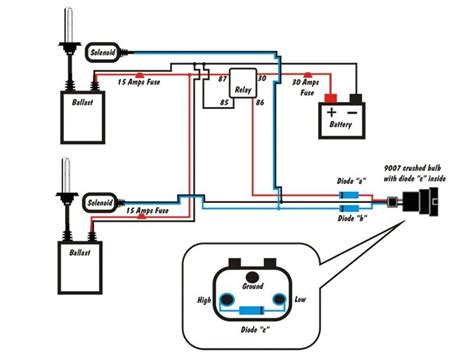 i need a 9007 bi xenon wiring harness hidplanet the official automotive lighting