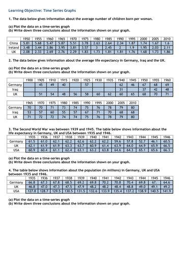 maths time series graphs worksheet by mcs123 teaching