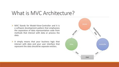 How To Use Mvc Architecture In Php Youtube