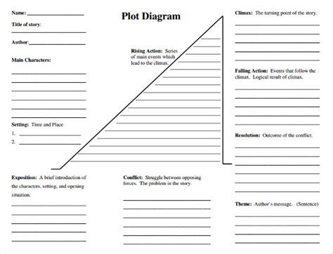plot diagram template  word excel documents