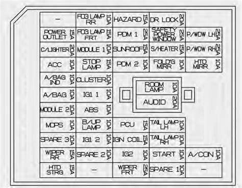 Kia Rio Fuse Box Diagram Auto Genius