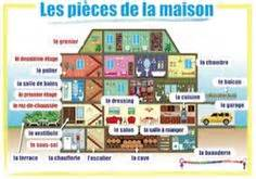 Maison On Pinterest  Fle, Worksheets And Vocabulary