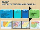 Image result for what did iberians look like (With images ...