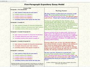 five paragraph expository essay model paragraph essay by ms teacher
