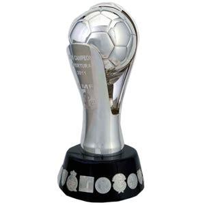 Liga MX (Apertura) Predictions Mexico
