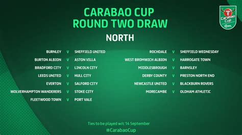 Carabao Cup: Liverpool, Arsenal, Chelsea, Manchester ...