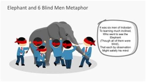 blind men   elephant metaphor