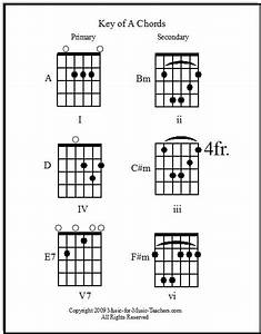 guitar song chords by family download chord charts for With open g guitar chord chart http guitarricmediacom chords open g