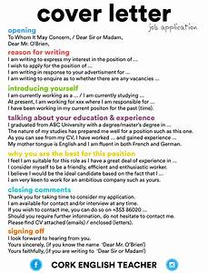 cover letter job application resume pinterest With things to say in a cover letter for a job