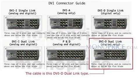 Female Hdmi Dvi Male Dual Link Adapter Gold Plated