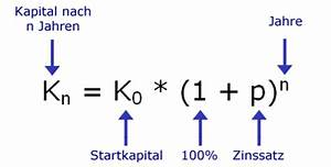Inflation Berechnen : mathe g19 zinseszins und zinseszinsformel matheretter ~ Themetempest.com Abrechnung