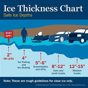 How Safe Is The Ice Montana Hunting And Fishing