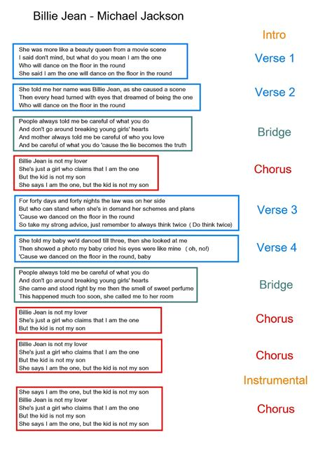 song structure template 19 song structure part i piano feeling pianoforte