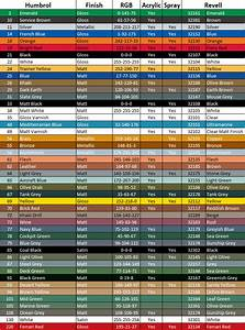 Humbrol To Vallejo Conversion Chart Scale World Colour Charts