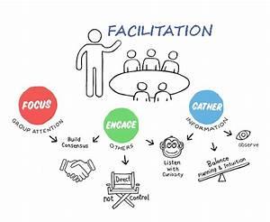 Group Process Facilitation