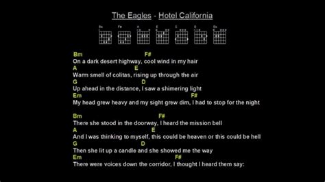 The Eagles  Hotel California (backing Trackguitar Chordslyrics)  Strum Along Songs Acoustic