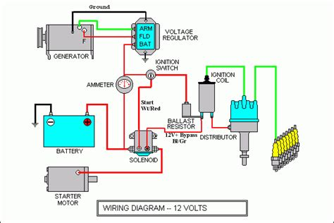 car ignition diagram diagram chart gallery