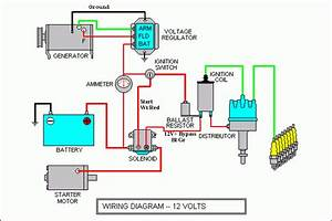 Car Ignition Diagram