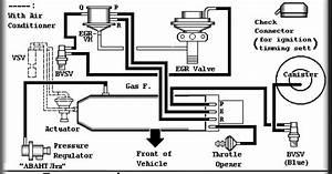 U0e40 U0e23 U0e35 U0e22 U0e19 U0e23 U0e39 U0e49 U0e25 U0e2d U0e07 U0e17 U0e33  Vacuum Diagram   Toyota Engine 2e  U0026 3s