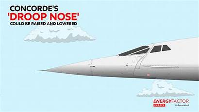 Concorde Nose Droop Bow Exxonmobil Innovative Iconic