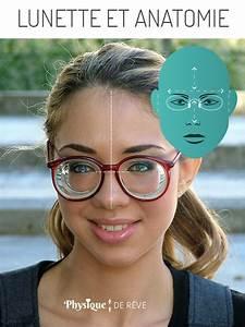 Monture Lunette Grande Taille : lunettes comment bien choisir le guide complet physique de r ve ~ Farleysfitness.com Idées de Décoration