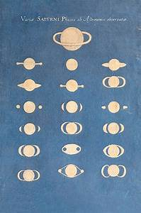 Saturn Phases | Ref | Pinterest | 17th Century, Planets ...