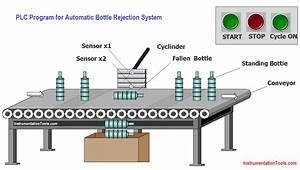 Plc Program For Automatic Bottle Rejection System
