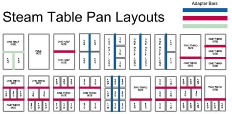 steam table pan size chart steam pan size chart images