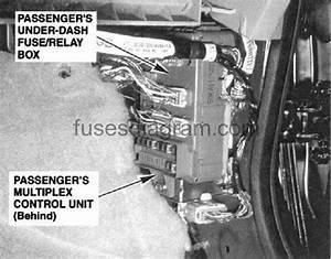 Fuse Box Honda Odyssey 1999