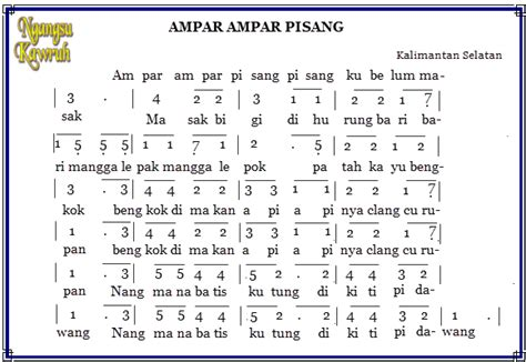 not pianika lagu yamko rambe yamko not angka lagu daerah media belajar