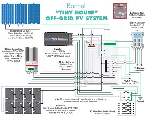 solar panels wiring diagram installation